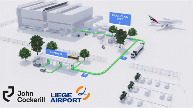 L'unité de production et de distribution d'hydrogène vert sera construit par le groupe John Cockerill à Liege Airport